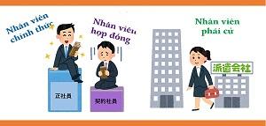 3 hình thức tuyển dụng việc làm của các doanh nghiệp Nhật Bản