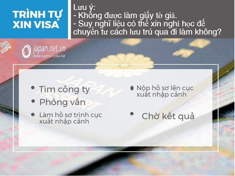 Cách chuyển visa du học Nhật sang visa lao động
