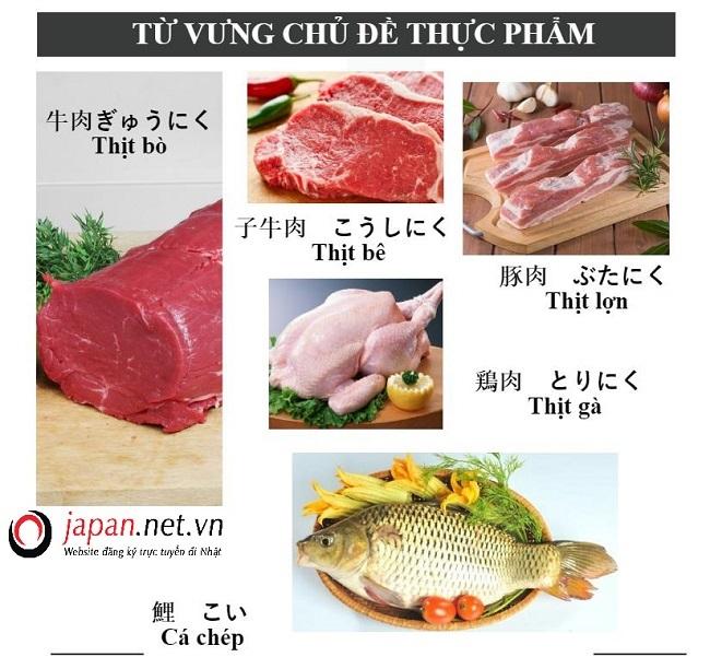 Từ vựng giao tiếp tiếng Nhật ngành thực phẩm