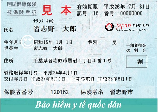 4 loại bảo hiểm người lao động phải đóng khi sống ở Nhật