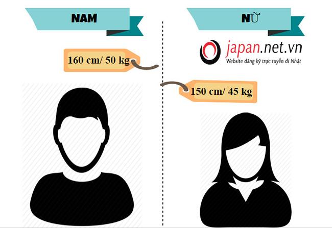Chiều cao, cân nặng chuẩn để đi Nhật xuất khẩu lao động Nhật Bản