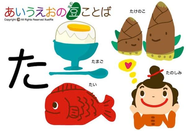 học tiếng Nhật với japan.net.vn