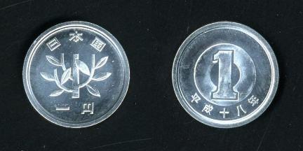 Đổi 1 yên Nhật bằng bao nhiêu tiền Việt Nam ? 2