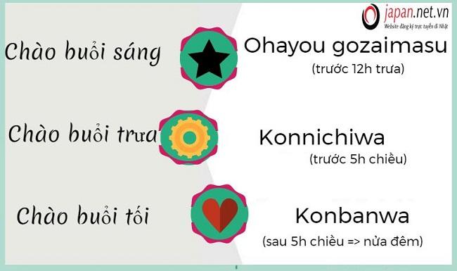 Mách bạn cách giới thiệu bản thân bằng tiếng Nhật