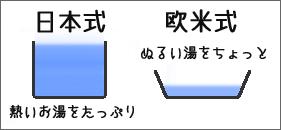 Phương pháp tắm gội tốt cho sức khỏe của người Nhật Bản