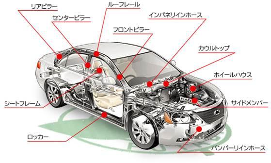 Kỹ sư cơ khí vẽ CAD tại Kanto tháng 8/2014
