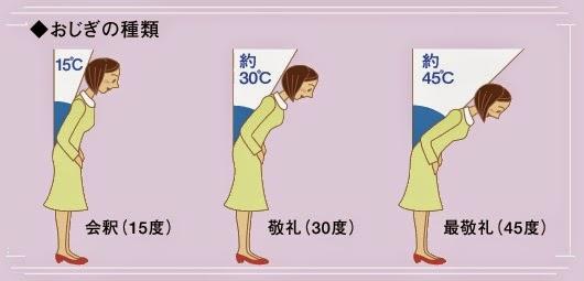 Học cách cúi chào của người Nhật khi phỏng vấn xin việc