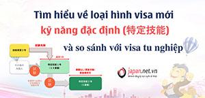 Visa kỹ năng đặc định là gì? Sự khác nhau giữa visa kỹ năng đặc định và visa thực tập sinh Nhật Bản