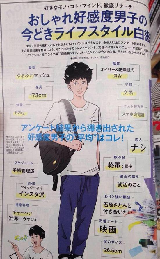 hình mẫu bạn trai lý tưởng của thiếu nữ Nhật Bản