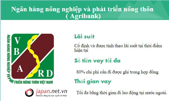 vaytienlaocai.net - Vay tiền Lào Cai