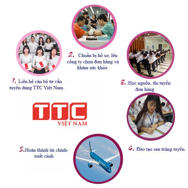 HOT: Tuyển 12 Nam thi công cách nhiệt làm việc tại Nhật Bản phí cực thấp
