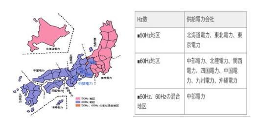 https://japan.net.vn/images/uploads/2018/02/21/dien-tai-nhat.jpg2.jpg