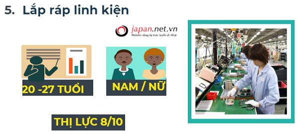 Trả lời câu hỏi 2019 đi XKLĐ Nhật Bản có còn dễ không?