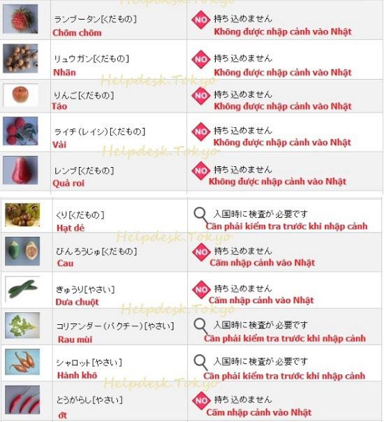 Danh mục những thứ bị cấm và hạn chế nhập cảnh Nhật 2019- TTS cần biết