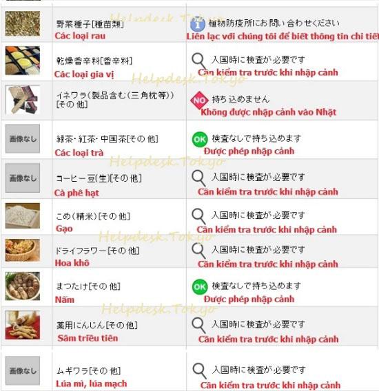 Checklist những đồ cấm mang theo khi nhập cảnh Nhật Bản