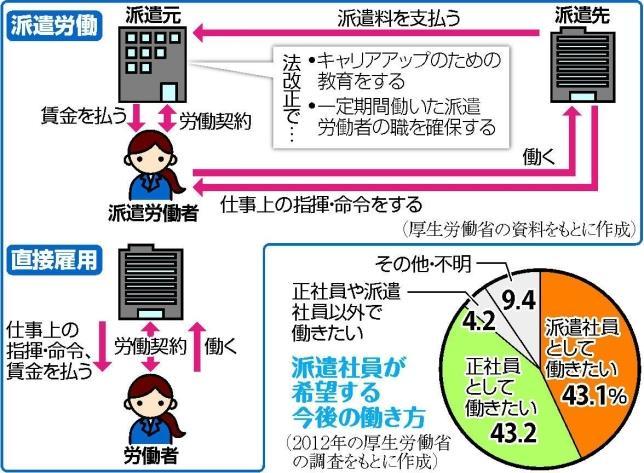 Haken là gì? Chọn nhân viên chính thức hay nhân viên phái cử tại Nhật
