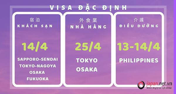 Trọn bộ hồ sơ đăng ký chương trình visa kỹ năng đặc định mới