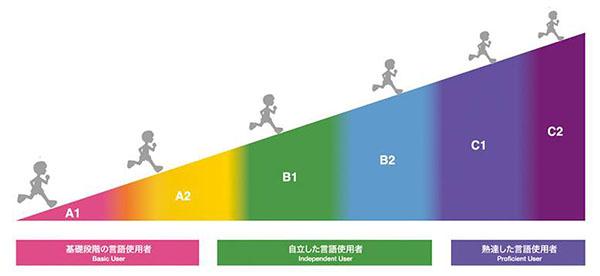 Thông tin chi tiết về kỳ thi đánh giá kỹ năng đặc định Nhật Bản